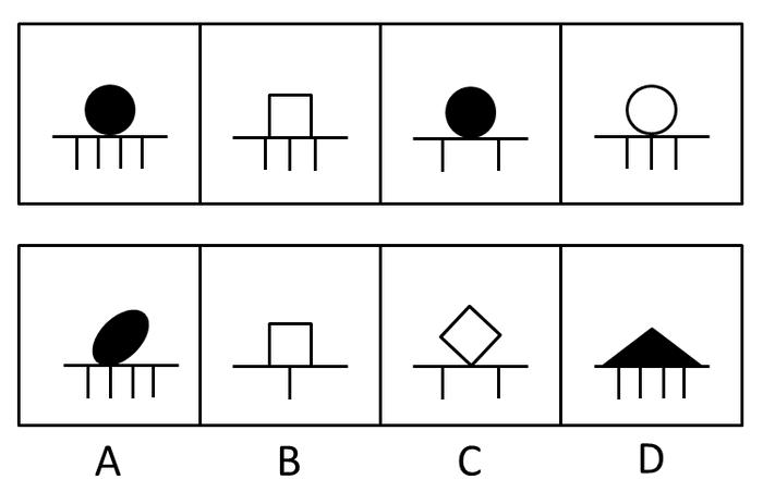 行测判断推理之图形推理精题精练第338期图片